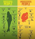successful vs unsuccessful